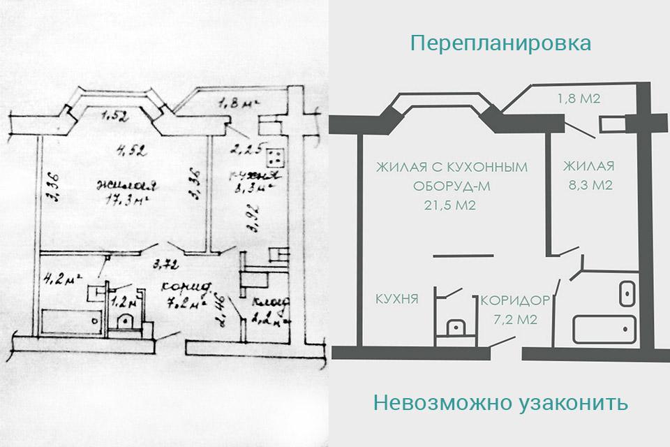 Основные преимущества реконструкции зданий